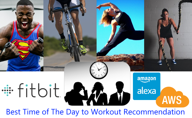 Using Amazon Machine Learning to Predict the Best Time of Day for Exercise – Pt 1: Overview